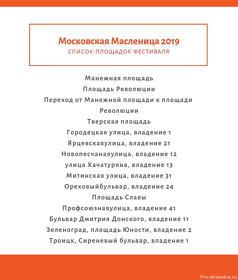 Список площадок